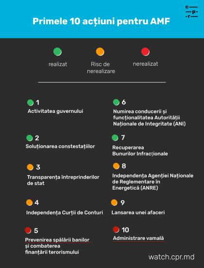 Infografic_ATM