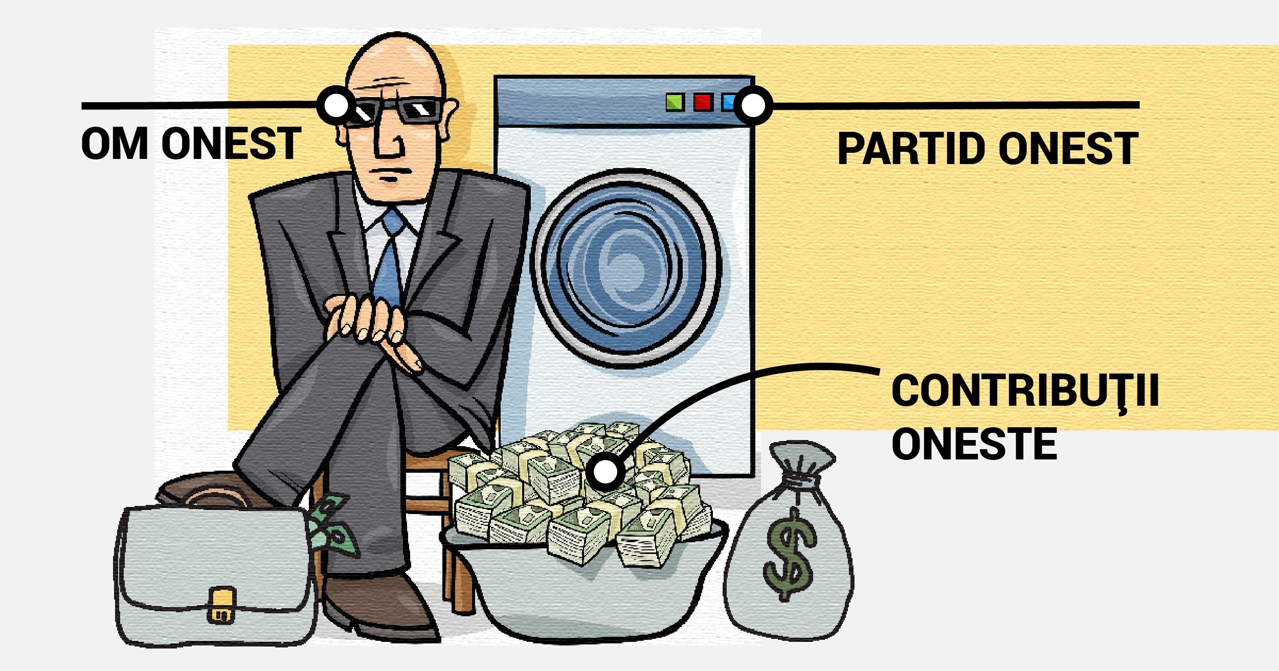 spălarea banilor